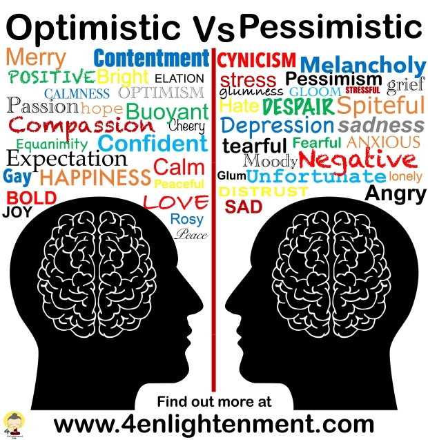Optimistic vs Pessimistic, spirituality, spiritual, happiness, anxiety, stress relief, mindfulness, meditation, wellbeing,