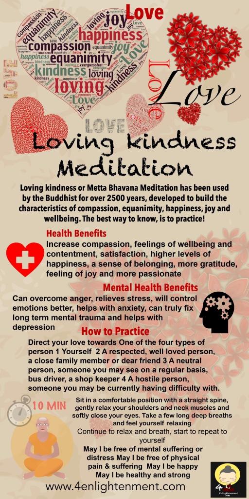 Loving kindness, meditation, spirituality, spiritual, Metta, positivity, happiness, mindfulness, compassion