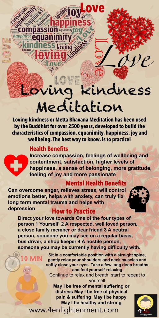 Loving kindness, meditation, spirituality, spiritual, Metta, positivity, happiness, mindfulness, compassion