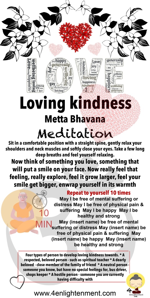 Loving kindness Meditation, mindfulness, spirituality, spiritual, wellbeing, happiness, compassion