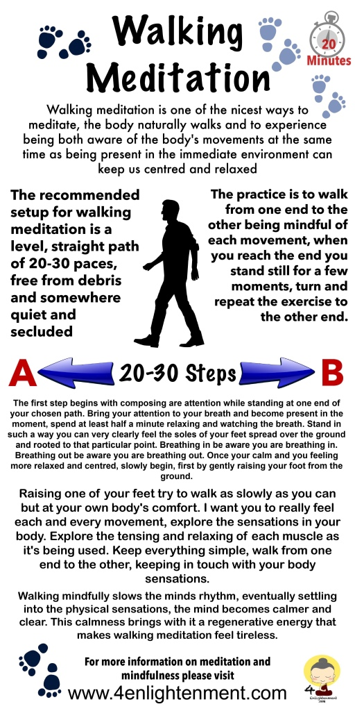 Walking meditation, infographic, mindfulness, spirituality, wellbeing, spiritual, compassion, relaxation techniques, stress relief